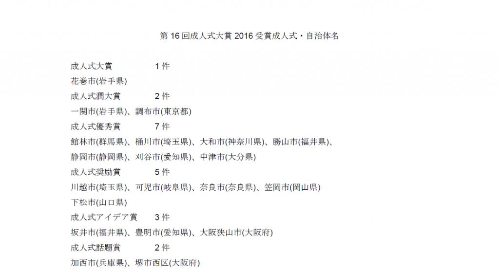 成人式大賞2016の結果。下松市の文字が!
